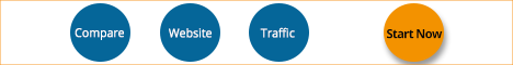 Compare Site Traffic